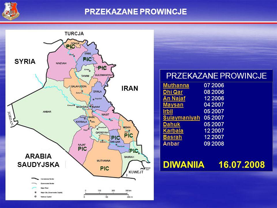 DIWANIIA 16.07.2008 PRZEKAZANE PROWINCJE PRZEKAZANE PROWINCJE SYRIA