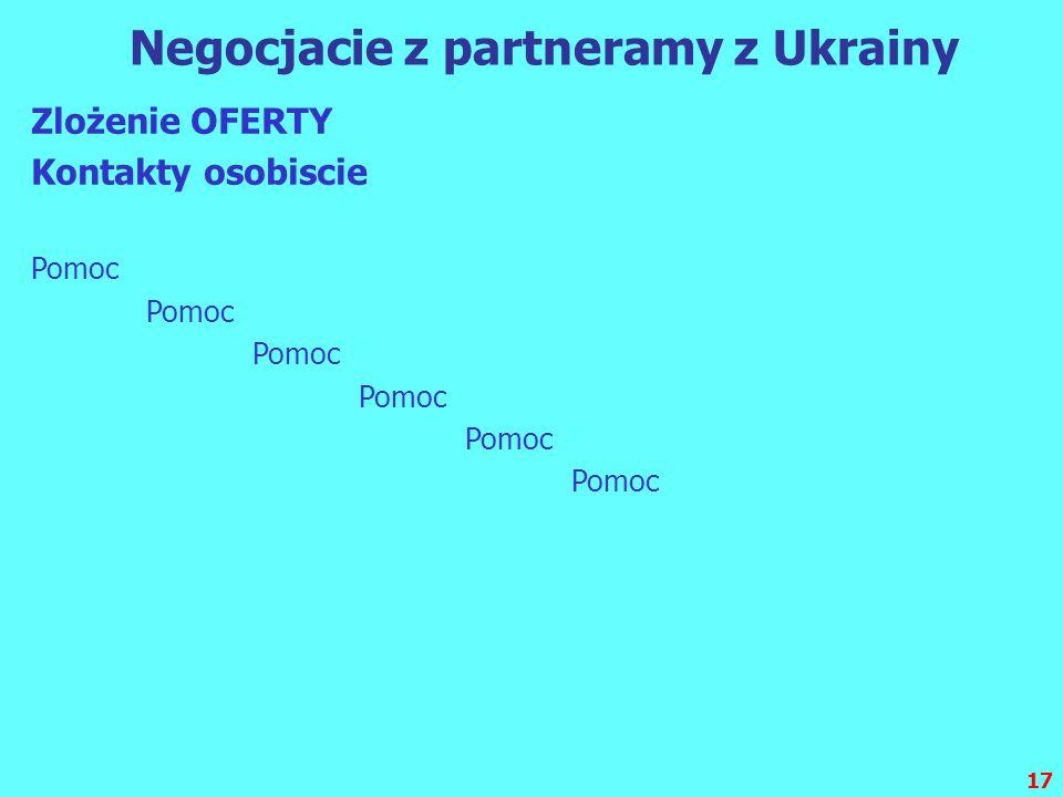 Negocjacie z partneramy z Ukrainy