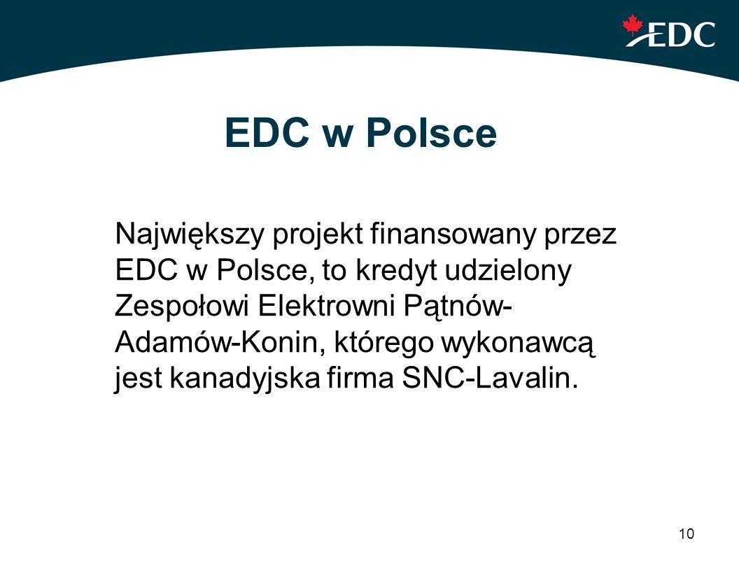 EDC w Polsce