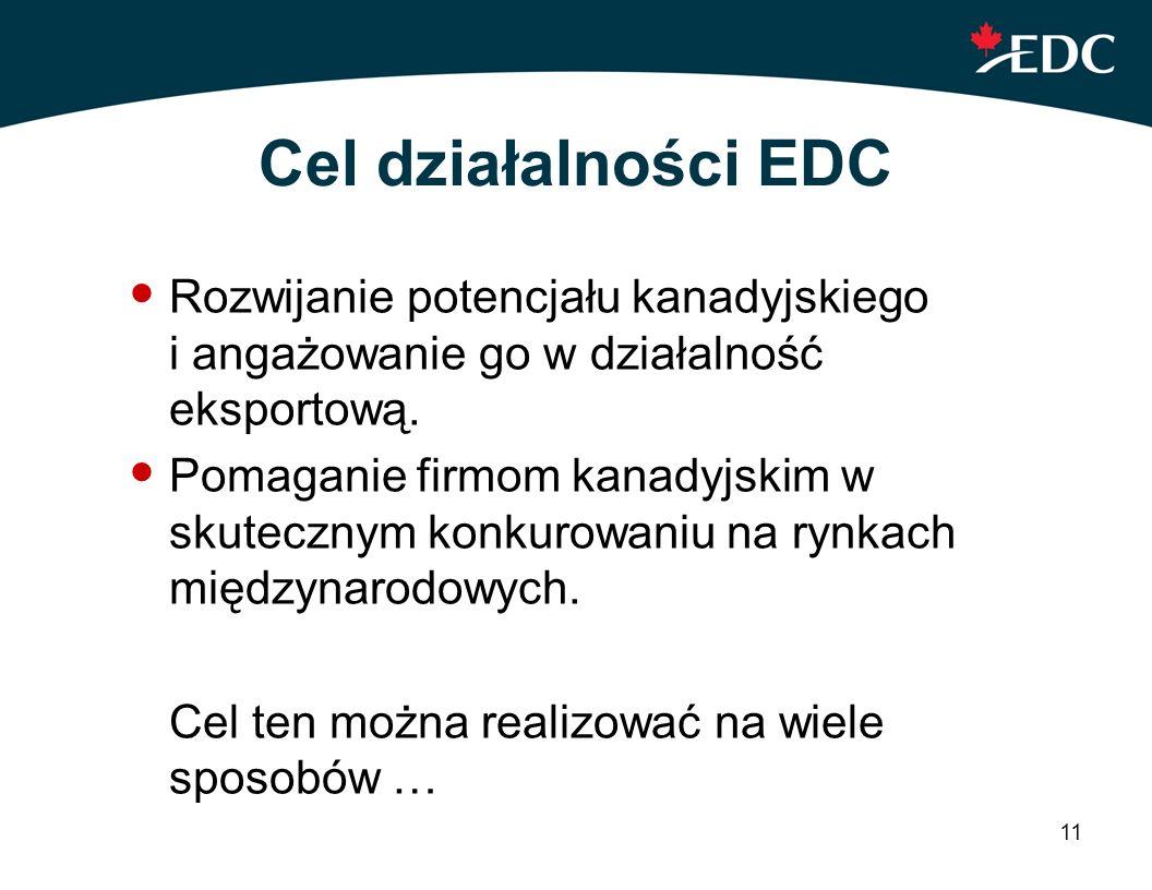 Cel działalności EDC Rozwijanie potencjału kanadyjskiego i angażowanie go w działalność eksportową.