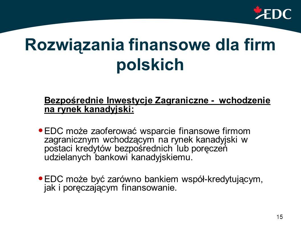 Rozwiązania finansowe dla firm polskich