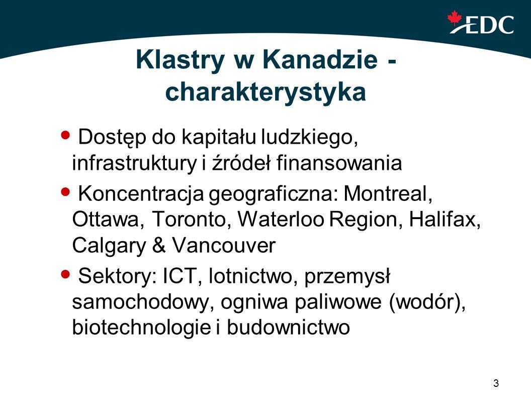 Klastry w Kanadzie - charakterystyka