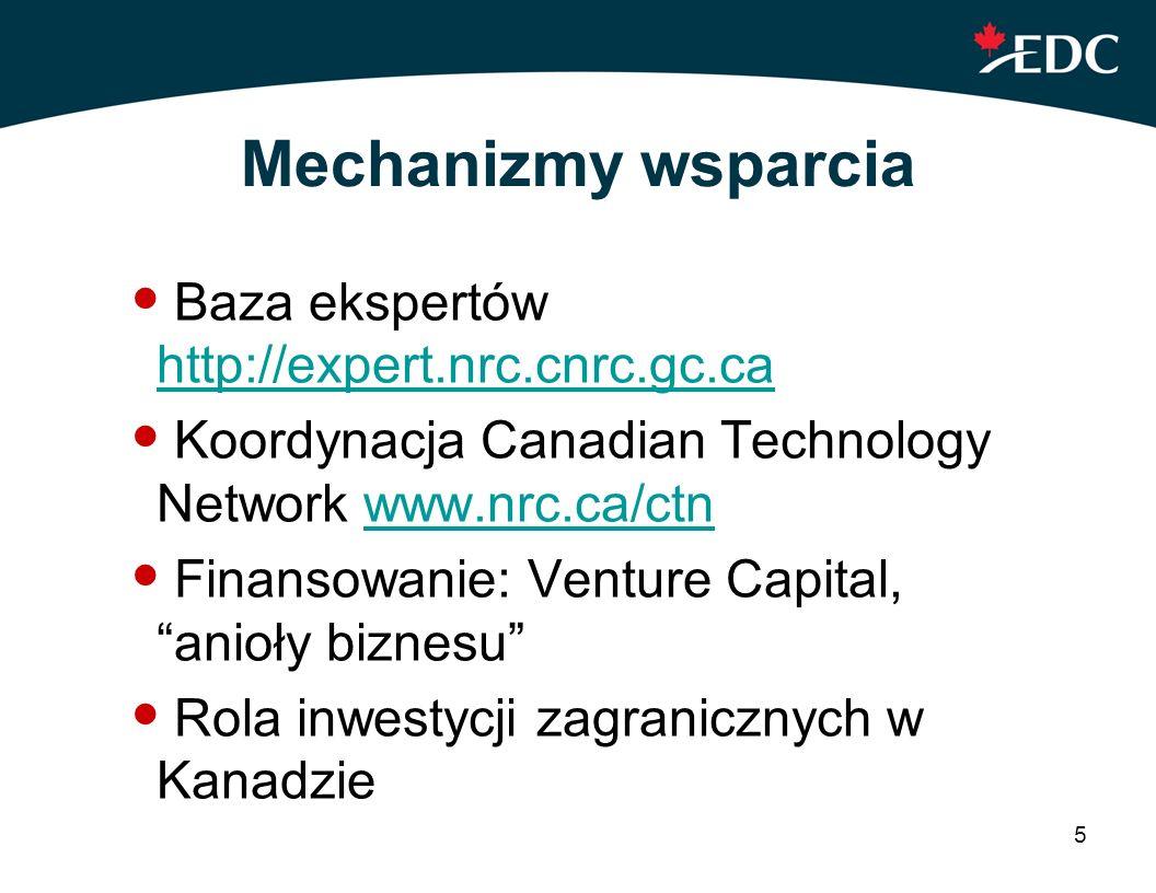 Mechanizmy wsparcia Baza ekspertów http://expert.nrc.cnrc.gc.ca