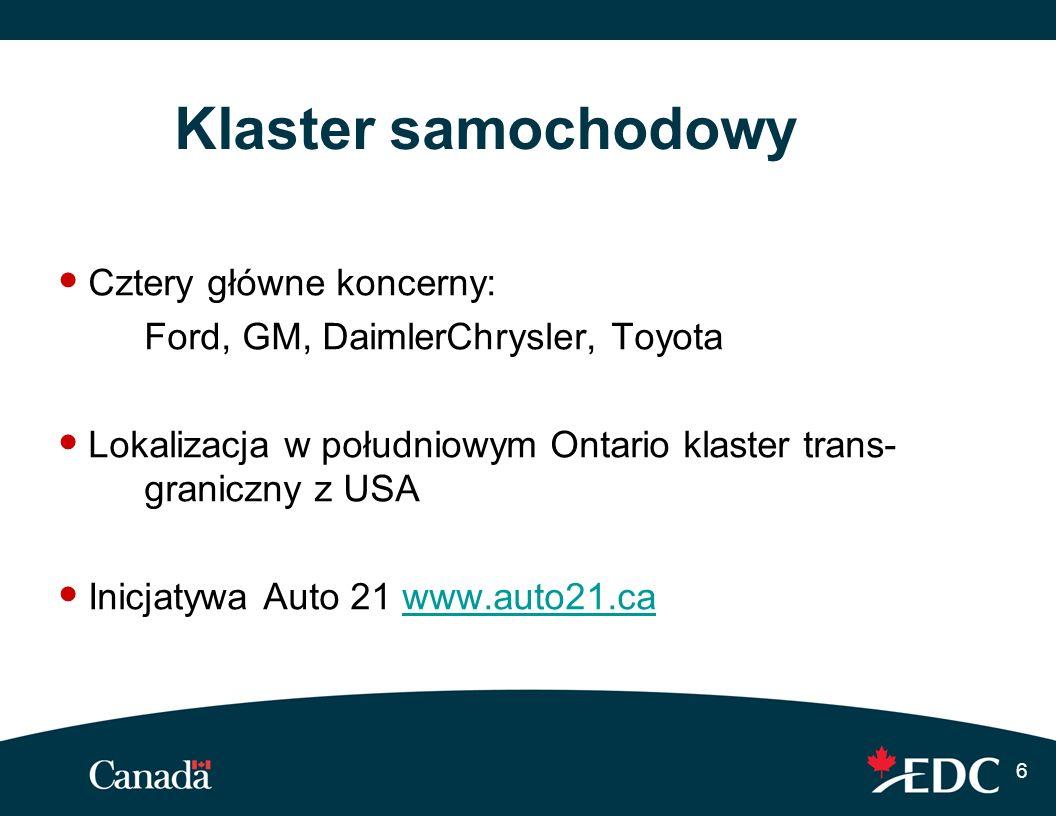 Klaster samochodowy Cztery główne koncerny: