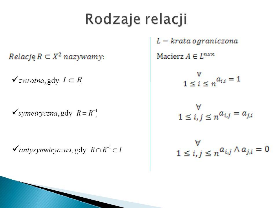 Rodzaje relacji zwrotna, gdy ; symetryczna, gdy ;