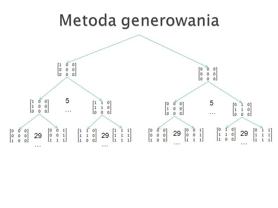 Metoda generowania 5 … 5 … 29 … 29 … 29 … 29 …