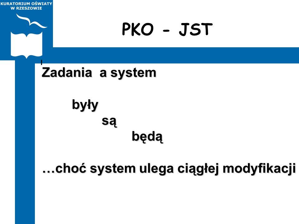 PKO - JST Zadania a system były są będą