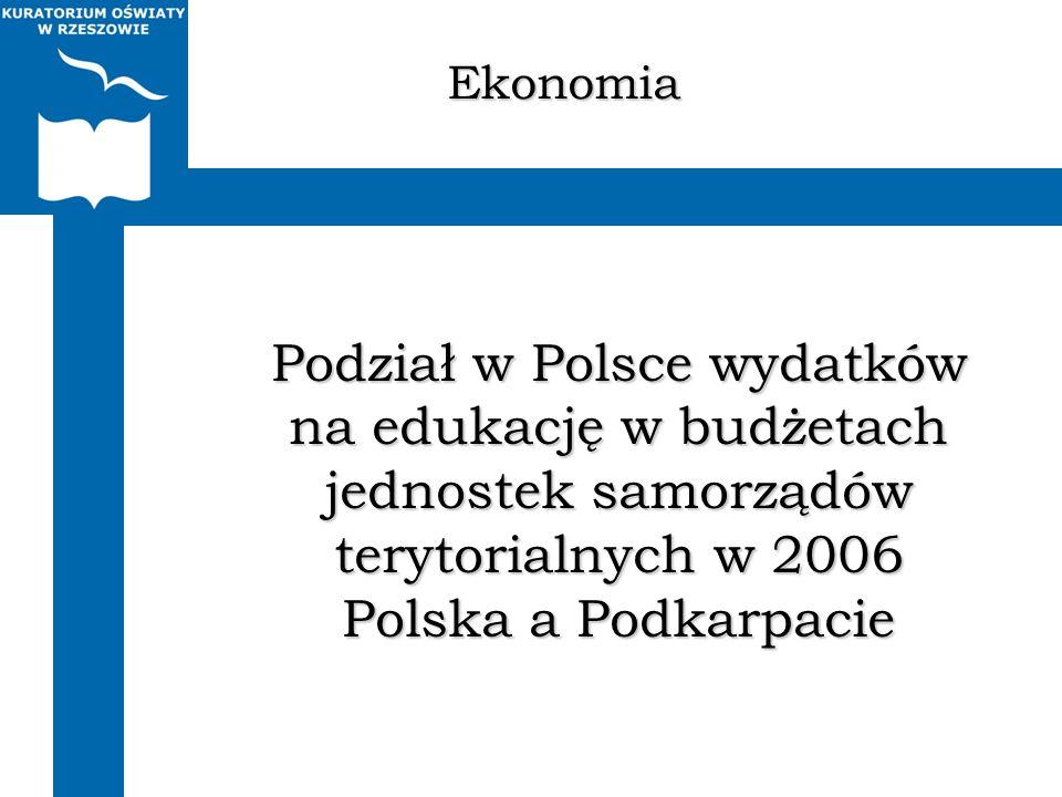 Ekonomia Podział w Polsce wydatków na edukację w budżetach jednostek samorządów terytorialnych w 2006 Polska a Podkarpacie.