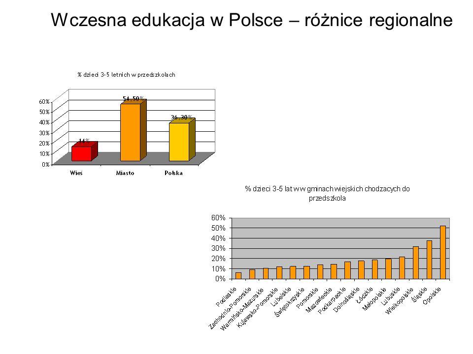 Wczesna edukacja w Polsce – różnice regionalne