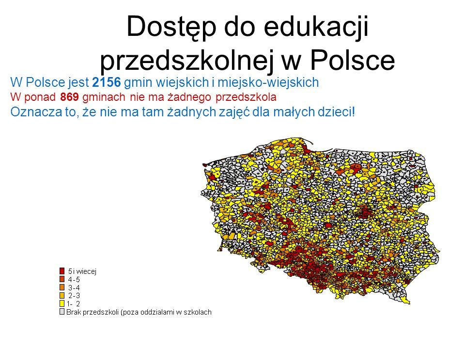 Dostęp do edukacji przedszkolnej w Polsce
