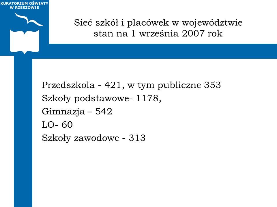 Sieć szkół i placówek w województwie stan na 1 września 2007 rok