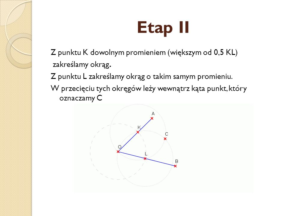 Etap II Z punktu K dowolnym promieniem (większym od 0,5 KL)
