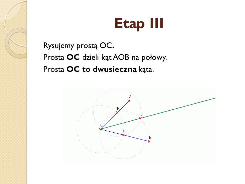 Etap III Rysujemy prostą OC. Prosta OC dzieli kąt AOB na połowy.