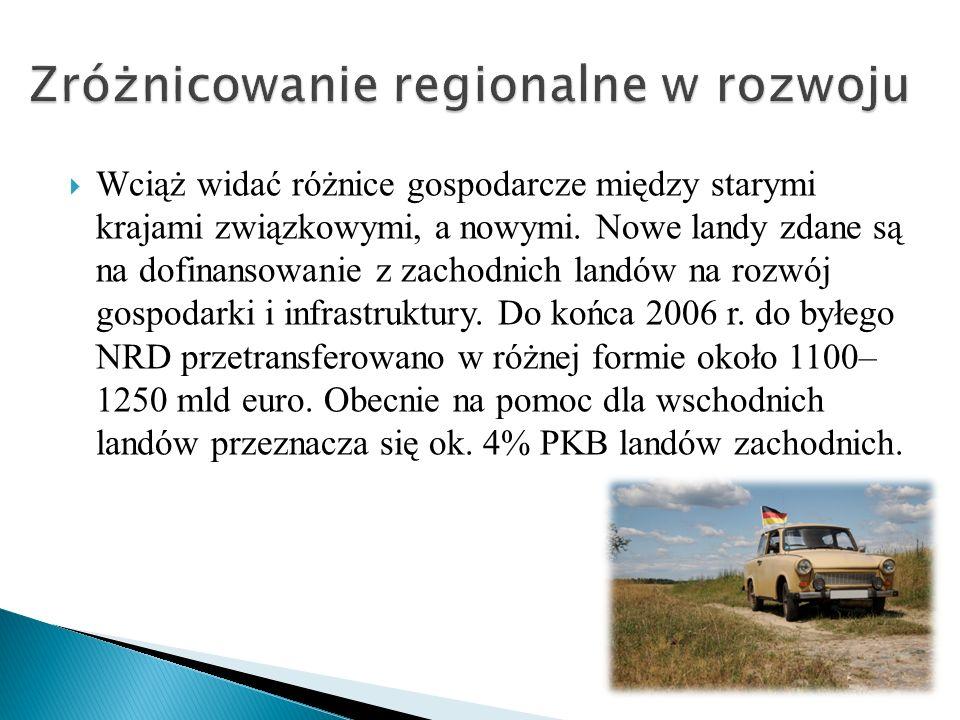 Zróżnicowanie regionalne w rozwoju