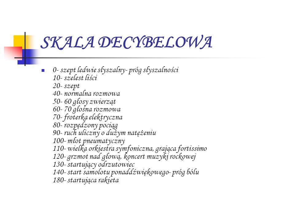 SKALA DECYBELOWA