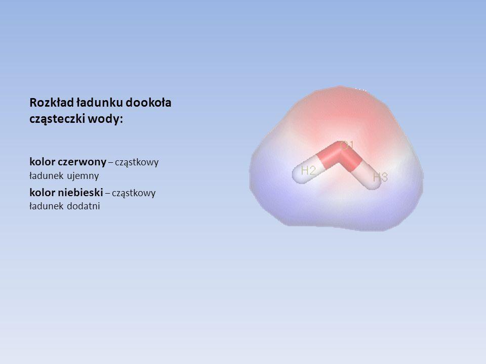 Rozkład ładunku dookoła cząsteczki wody: