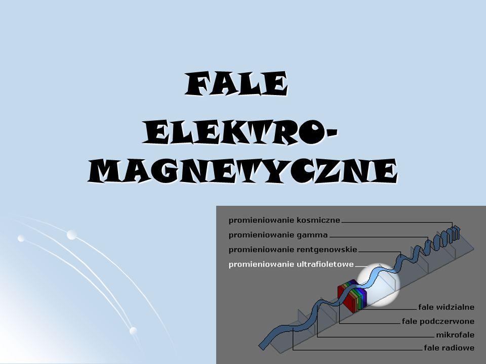 FALE ELEKTRO-MAGNETYCZNE