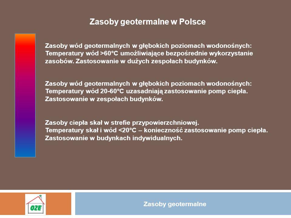 Zasoby geotermalne w Polsce
