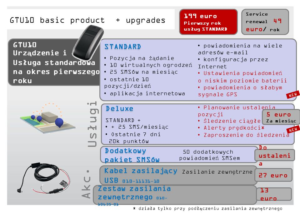 GTU10 basic product + upgrades