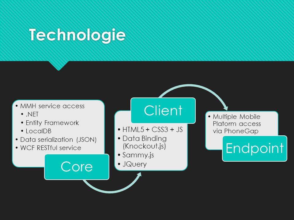 Technologie Client Endpoint Core HTML5 + CSS3 + JS