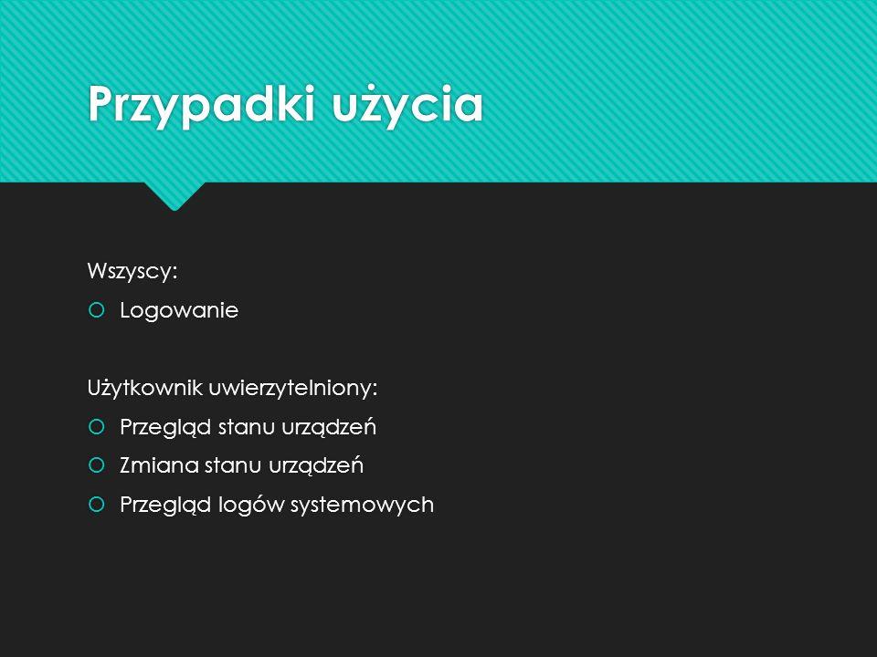 Przypadki użycia Wszyscy: Logowanie Użytkownik uwierzytelniony: