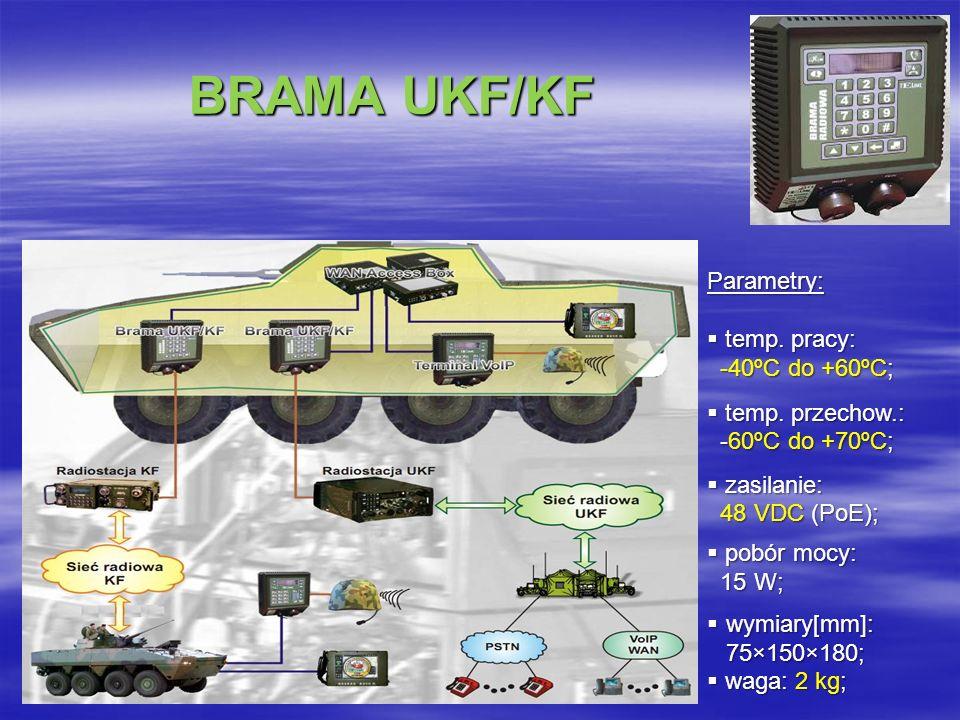 BRAMA UKF/KF Parametry: temp. pracy: -40ºC do +60ºC; temp. przechow.: