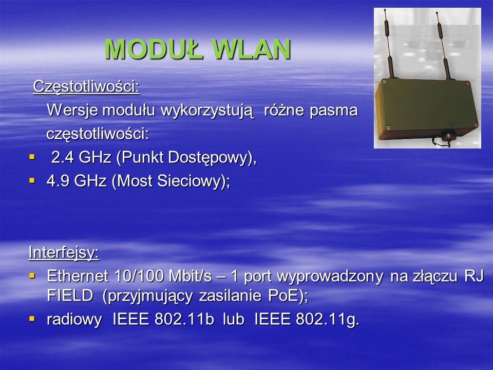 MODUŁ WLAN Częstotliwości: Wersje modułu wykorzystują różne pasma