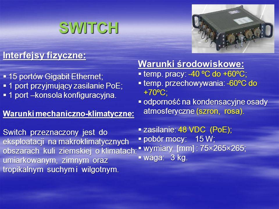 SWITCH Interfejsy fizyczne: Warunki środowiskowe: