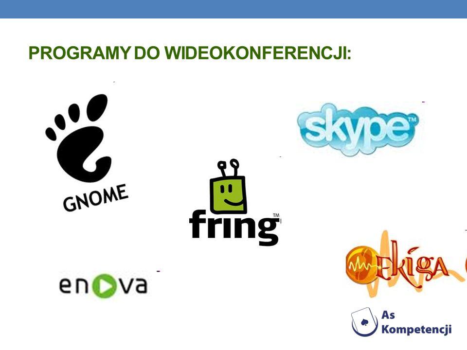 Programy do wideokonferencji: