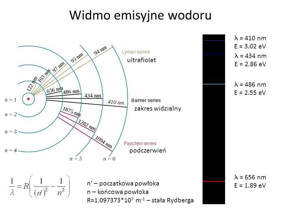 Widmo emisyjne wodoru l = 410 nm E = 3.02 eV l = 434 nm ultrafiolet