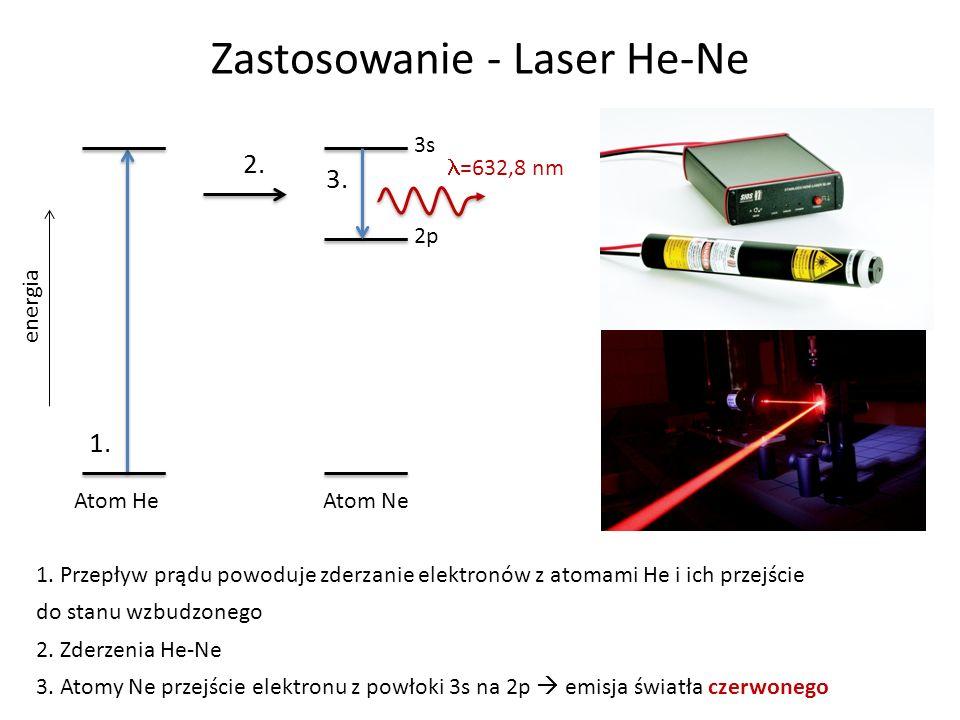 Zastosowanie - Laser He-Ne