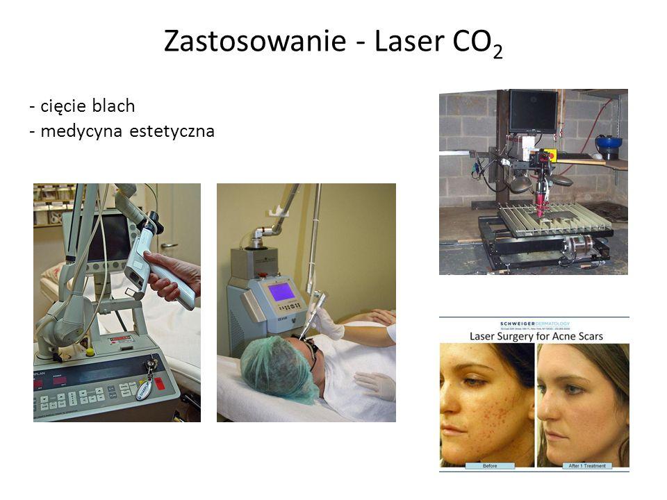 Zastosowanie - Laser CO2