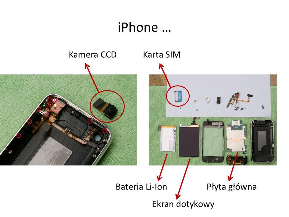 iPhone … Kamera CCD Karta SIM Bateria Li-Ion Płyta główna