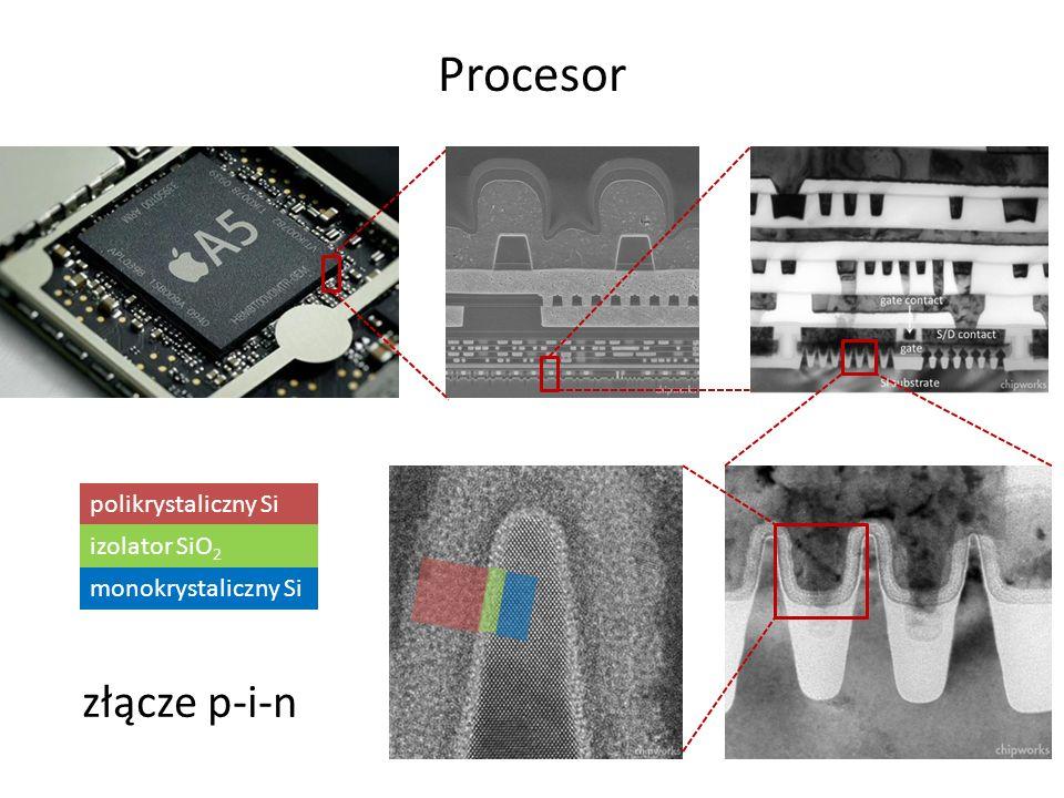 Procesor złącze p-i-n polikrystaliczny Si izolator SiO2