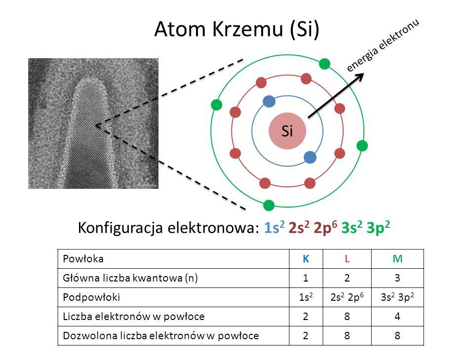 Atom Krzemu (Si) Si Konfiguracja elektronowa: 1s2 2s2 2p6 3s2 3p2