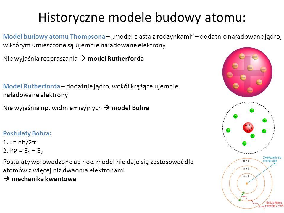 Historyczne modele budowy atomu:
