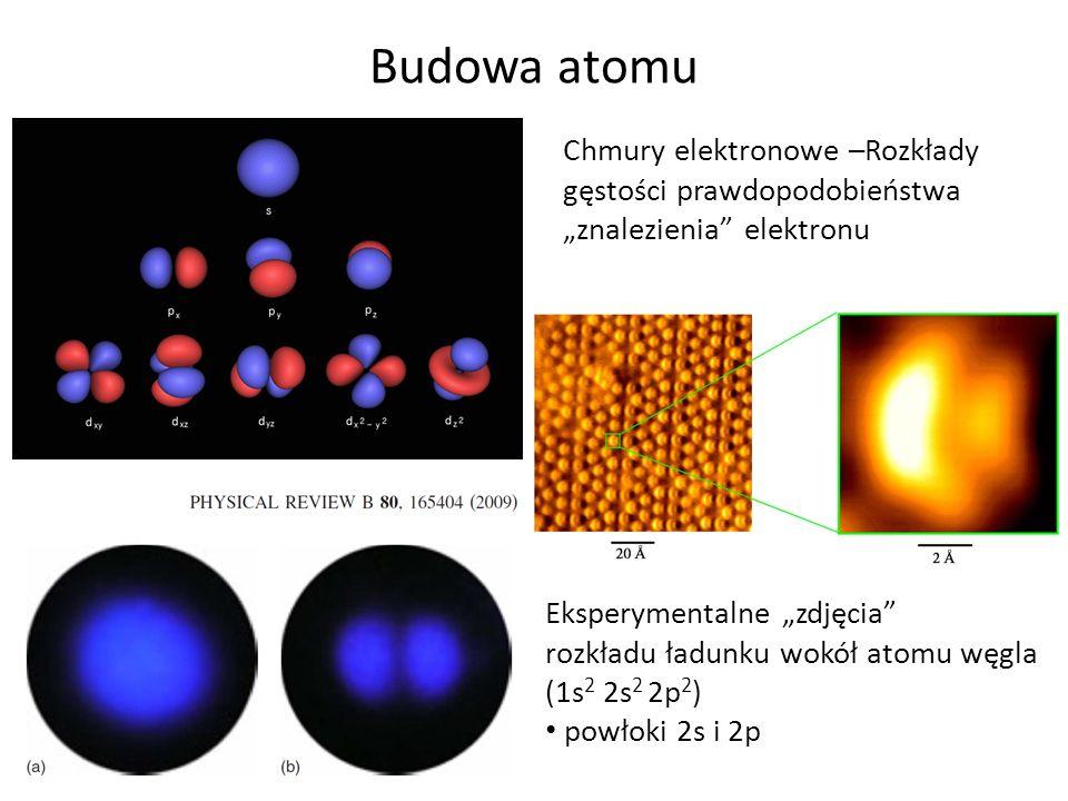 Budowa atomu Chmury elektronowe –Rozkłady gęstości prawdopodobieństwa