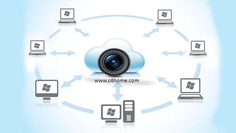 www.c4home.com Konsorcjum FEN Sp. z o.o. ul.