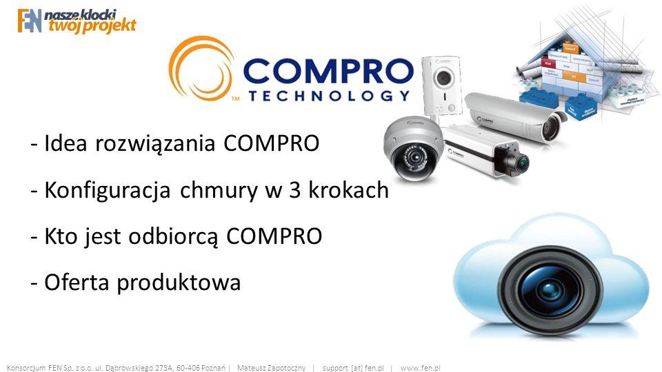 Idea rozwiązania COMPRO Konfiguracja chmury w 3 krokach