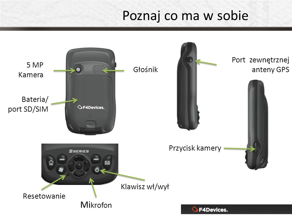 Poznaj co ma w sobie Mikrofon Port zewnętrznej anteny GPS 5 MP Kamera