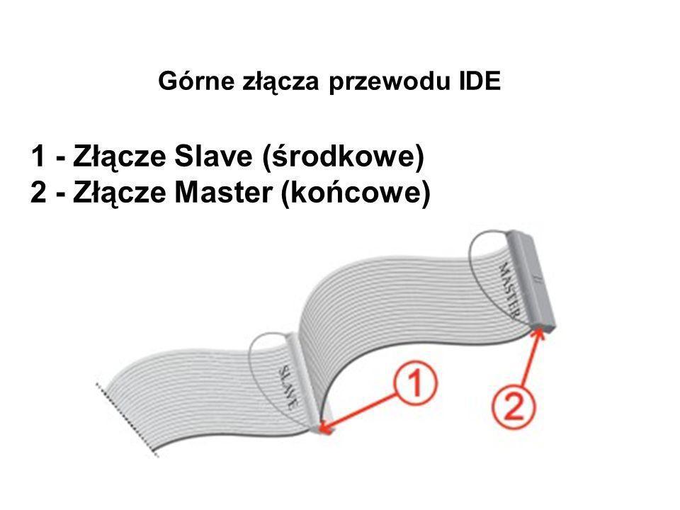 Górne złącza przewodu IDE