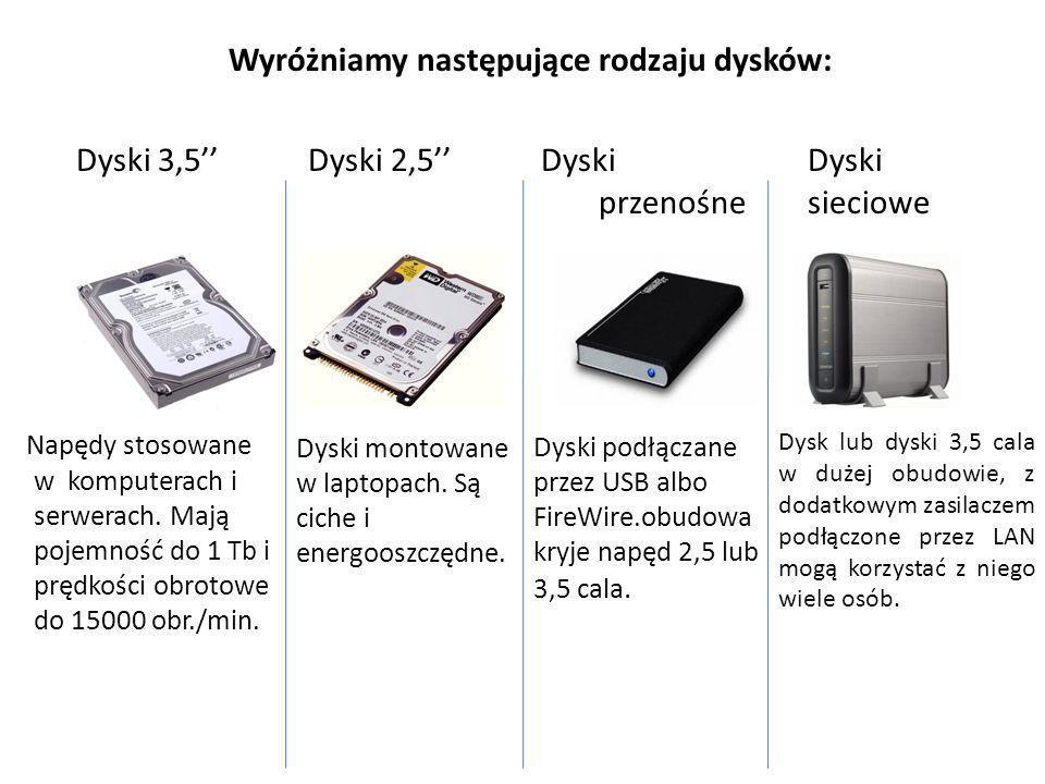 Wyróżniamy następujące rodzaju dysków: Dyski 3,5'' Dyski 2,5'' Dyski Dyski przenośne sieciowe