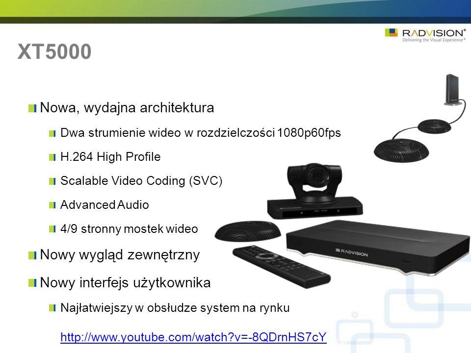XT5000 Nowa, wydajna architektura Nowy wygląd zewnętrzny
