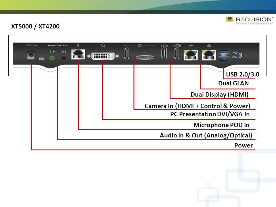 XT5000 / XT4200USB 2.0/3.0. Dual GLAN. Dual Display (HDMI) Camera In (HDMI + Control & Power) PC Presentation DVI/VGA In.