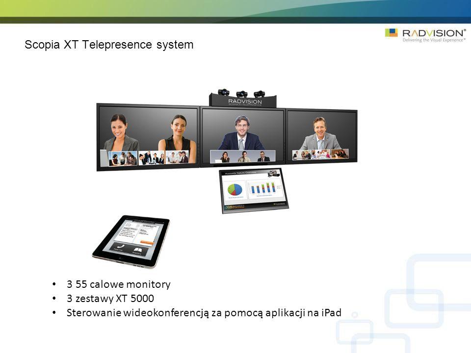 Scopia XT Telepresence system