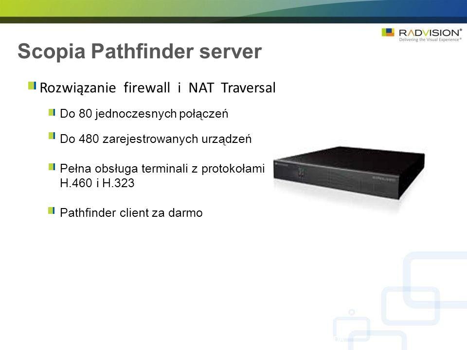 Scopia Pathfinder server