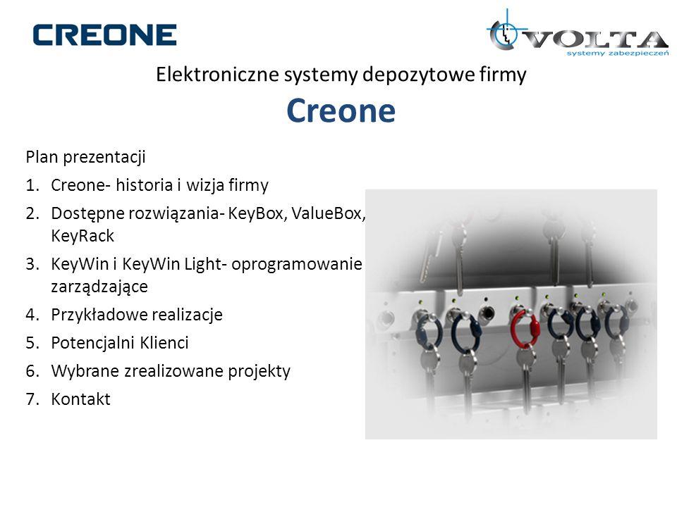 Elektroniczne systemy depozytowe firmy Creone