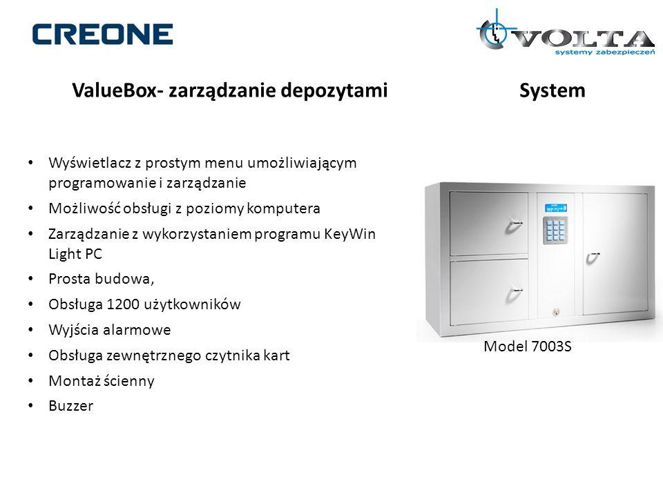 ValueBox- zarządzanie depozytami System