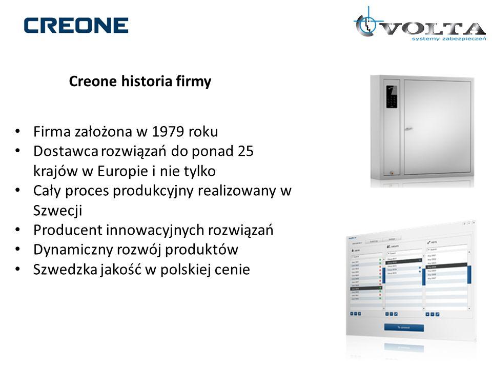 Creone historia firmy Firma założona w 1979 roku. Dostawca rozwiązań do ponad 25 krajów w Europie i nie tylko.