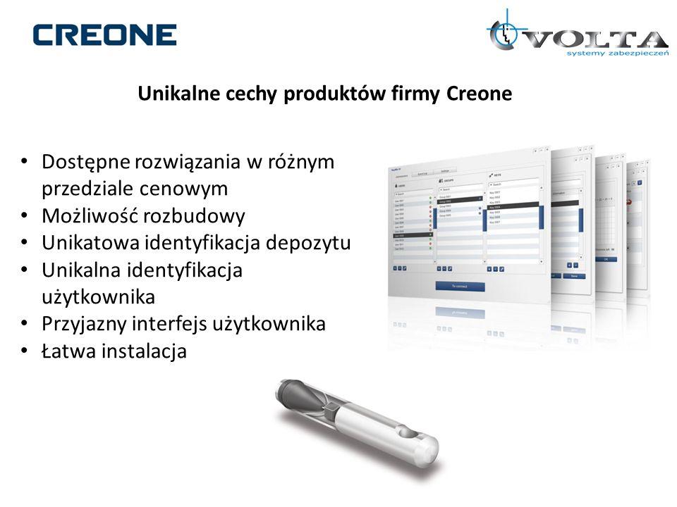Unikalne cechy produktów firmy Creone